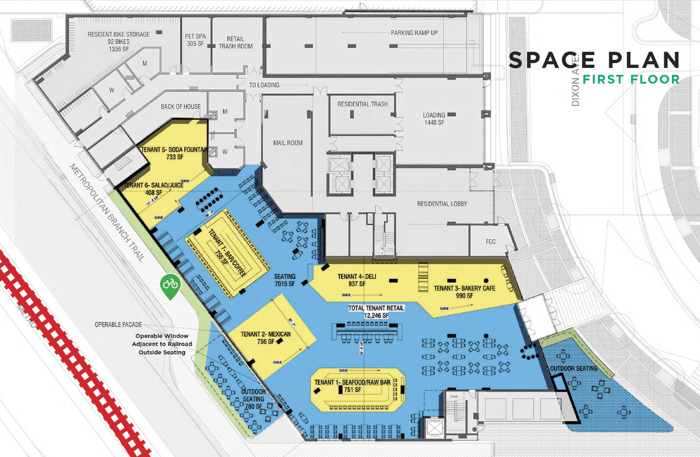 Ripley Market: site plan