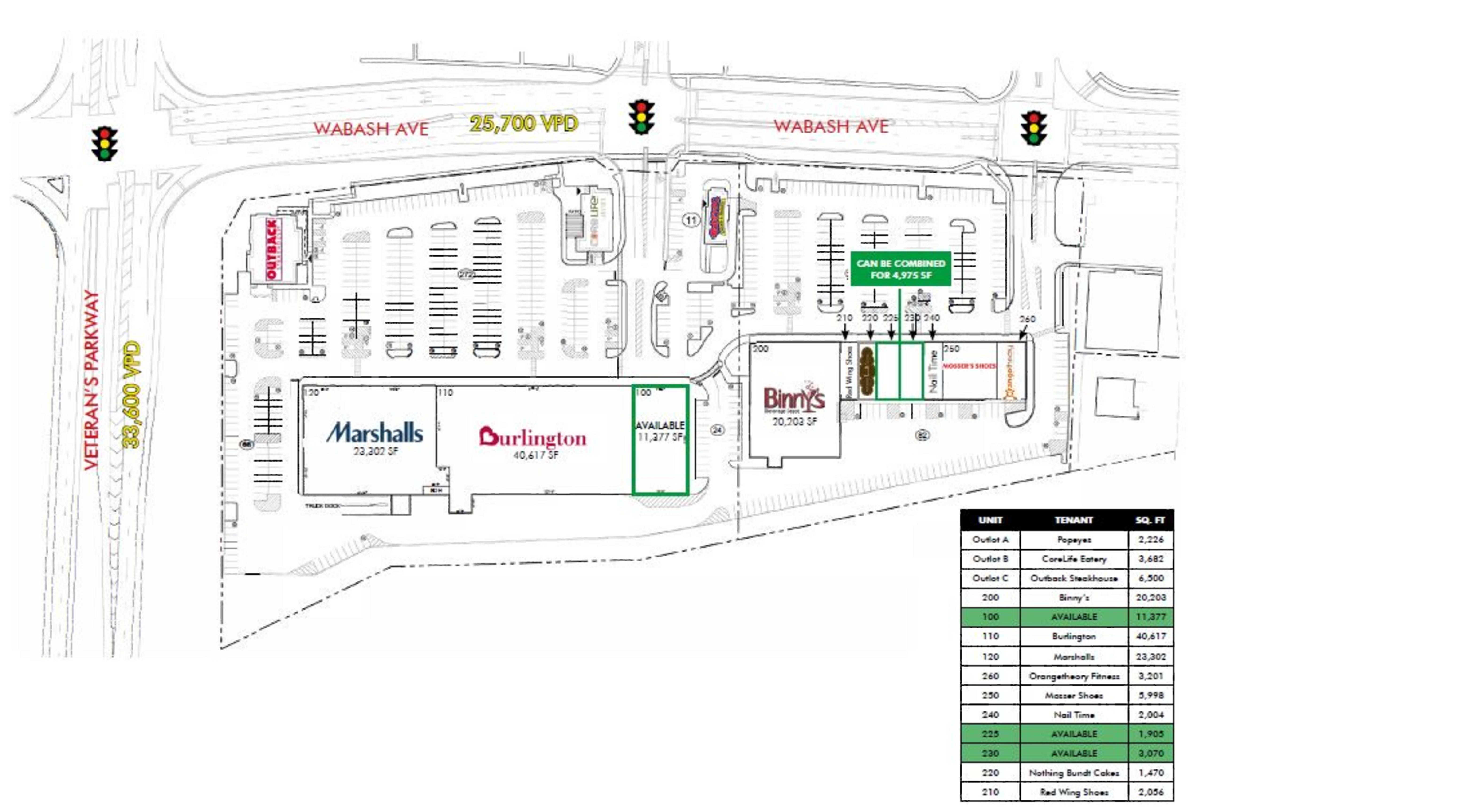Sherwood Plaza: site plan