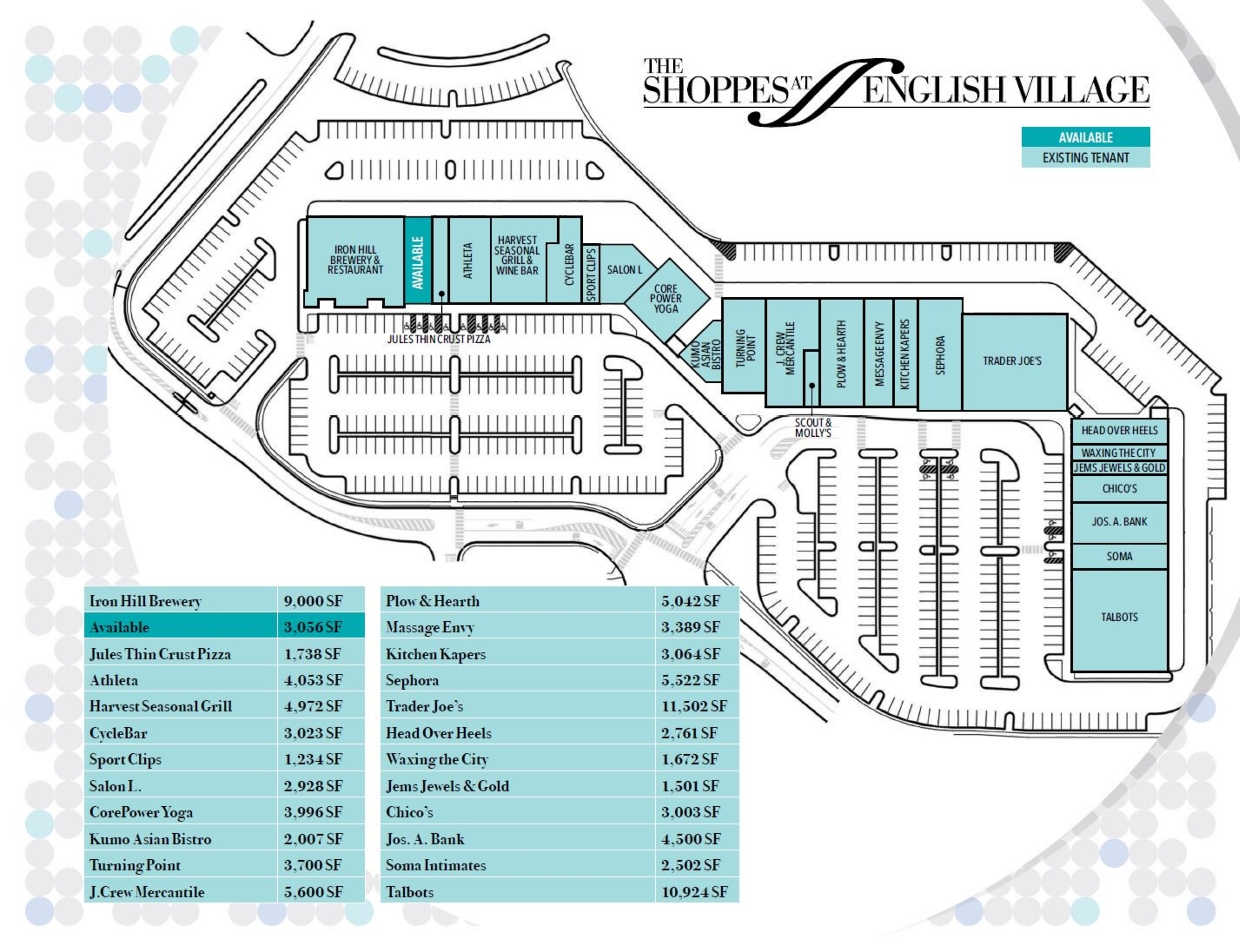 The Shoppes at English Village: site plan