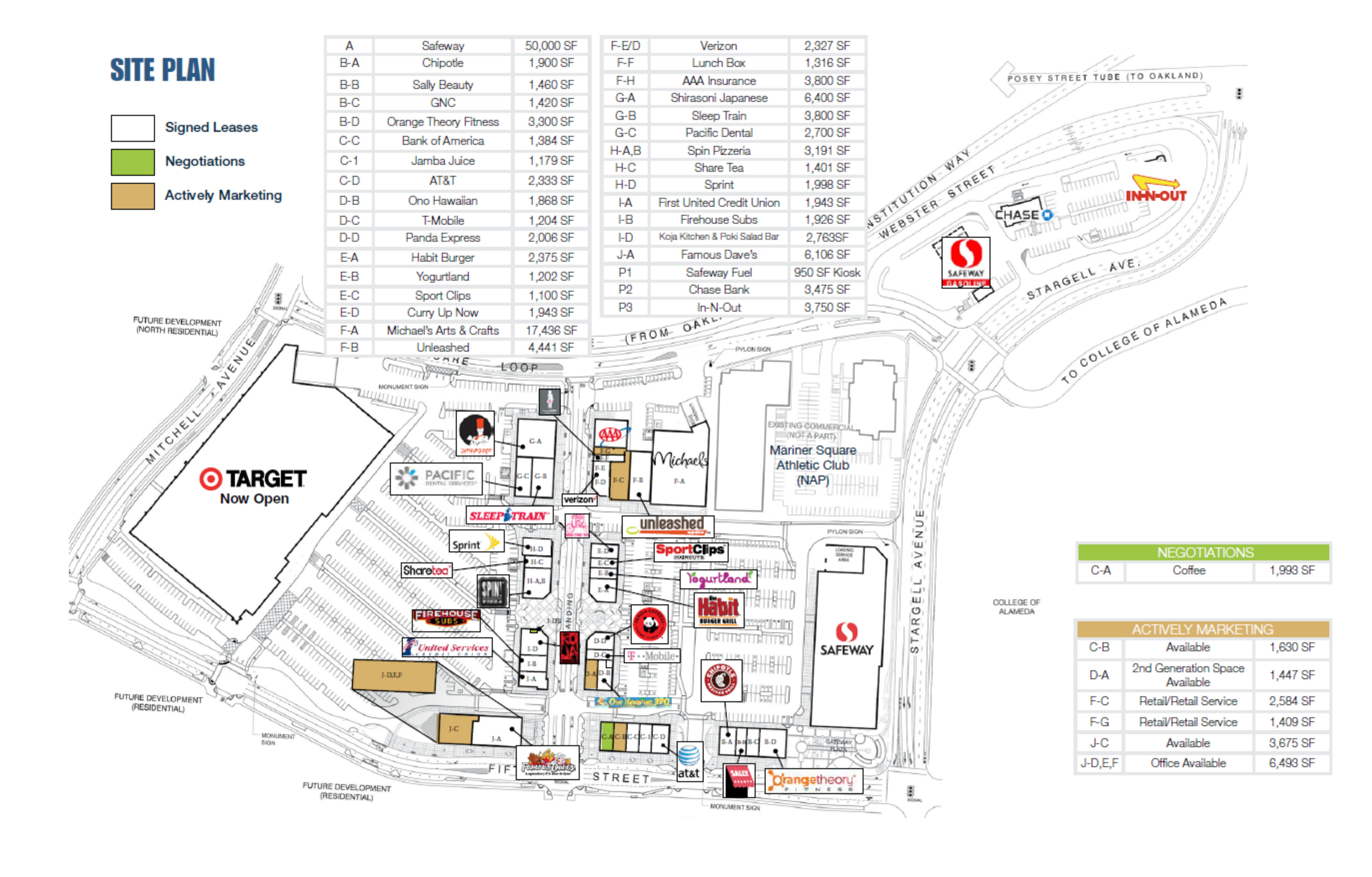 Alameda Landing Shopping Center: site plan